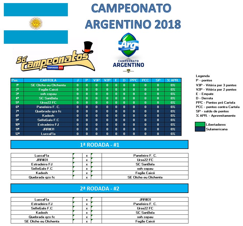 Tabela campeonato ingles